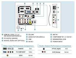 samsung tv wiring diagram elegant sound bar subwoofer wiring diagram 66 block wiring diagram 25 pair unique 66 block wiring diagram 01a0723 plete wiring diagrams