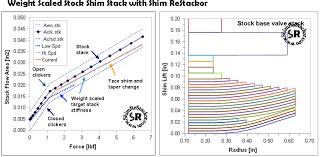 Shim Restackor Finally Software To Tune A Shim Stack