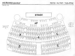 72 Credible Bloomsburg Fair Seating Chart