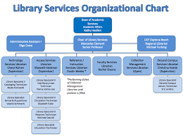 Library Org Chart Academic Library Organizational Chart Related Keywords