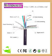 vga cable wiring diagram beautiful 55 rca wire color code publish wire color diagram reeses 74682 vga cable wiring diagram beautiful 55 rca wire color code publish bleemoo