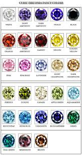 Sapphire Color Chart Cz Color Chart Cubic Zirconia Cz Natural Synthetic