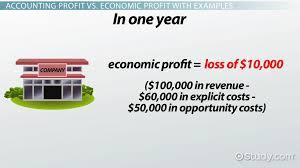 accounting profit definition formula lesson transcript study com