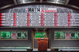 NBA Draft 2015: Post-Lottery Order Set Following Tiebreakers | Bleacher  Report | Latest News, Videos and Highlights