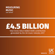 2017 In British Music Charts Measuring Music Report 2018 Music Publishers Association