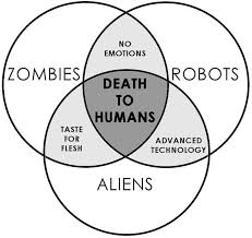 Zombie Alien Robot Venn Diagram Venn Diagram Zombies Robots Aliens Funny Pinterest Funny Lol