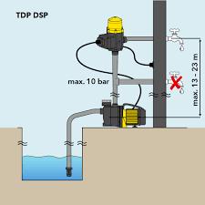 TDP DSP basınç şalteri - TROTEC