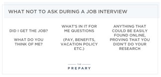 Questions To Not Ask In An Interview What Not To Ask At The End Of An Interview The Prepary The Prepary