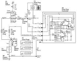 motor wiring john deere wiring diagram 310a 91 diagrams motor free wiring diagrams john deere 5105 at Free Wiring Diagrams John Deere