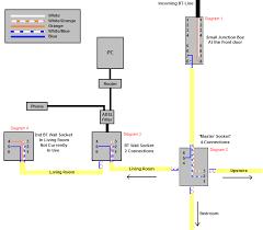 uk telephone wiring diagram telephone wiring diagram telephone wiring diagram outside box design