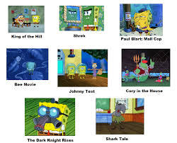 All Time Great Animes Spongebob Comparison Charts Know