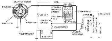 starter motor relay wiring diagram facbooik com Starter Motor Relay Wiring Diagram collection starter motor wiring diagram pictures circuit diagram Ford Starter Relay Wiring Diagram