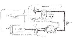 ge gas range wiring diagram wiring diagrams best gas stove wiring diagram data wiring diagram ge range schematics ge gas range wiring diagram
