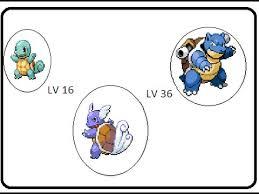 Pokemon Squirtle Evolution Chart 30 Punctilious Pokemon Leafgreen Evolution Chart