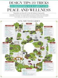 infographic feng shui. Feng Shui, Garden Design, Gardens, Pottery Barn, Infographic, Reader Submitted Content Infographic Shui O
