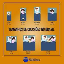 Temos dezenas de opções de colchões e cama box que podem ser feitos na medida desejada, basta escolher o colchão desejado e selecionar a opção sob medida, informar as medidas e. Tamanhos De Colchoes No Brasil Lista Com 17 Tipos Dicas De Colchoes