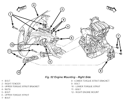 wiring diagram for pt s wiring discover your wiring diagram pt cruiser transmission mount location capacity truck wiring diagram
