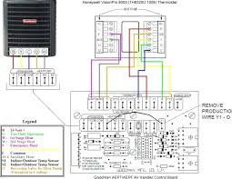 goodman ac wire diagram good place to get wiring diagram • goodman ac wire diagram on wiring diagram rh 2 4 ausbildung sparkasse mainfranken de goodman package
