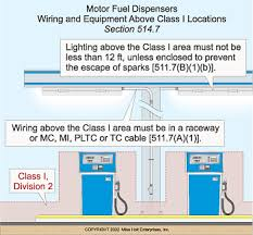 preventing fires at the gas pump when you install electric equipment and wiring in a class i div 1 or 2 location as defined in table 514 3 b 1 you must do so per the installation