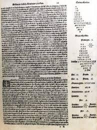 Leonardo Da Vinci Resume Awesome PDF Reflections On The Scientific Conceptual Streams In Leonardo Da