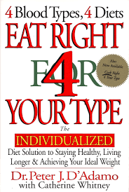 Eating According To Your Blood Type Chart Blood Type Diet Summary Charts Mysticmedicine