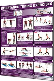 Core Exercises Chart
