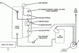 similiar 83 cj7 fuel line diagram keywords electric dryer wiring diagram on 83 jeep cj7 engine wiring diagram