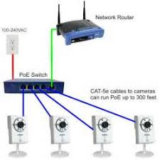 cat5 poe wiring diagram images camera poe nvr tv wiring diagram poe for ip camera cctv camera pros