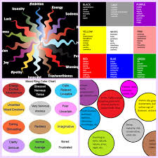 Wall Color And Mood Fancy Design Ideas Chart On Bestdecorco