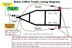 7 wire trailer wiring harness boat 7 wire trailer plug wiring 7 slander trailer wiring diagram bunk in slander trailer on 7 wire trailer plug