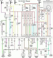 1995 honda accord wiring diagram 1995 honda accord under hood fuse box diagram at 95 Honda Accord Fuse Box Diagram