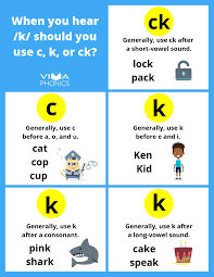 Less work for the kids and can improve their penmanship. Spelling Rules For C K And Ck Viva Phonics Spelling Rules