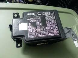 96 ram 1500 fuse box 1996 dodge panel diagram wiring circuit o 1996 dodge ram 1500 fuse panel 96 box diagram wiring circuit o diagrams under hood com