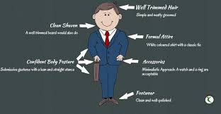 tips to dress for your job interview naukrigulf com dressing for a job interview