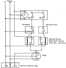 wiring diagram for thermostat to furnace the wiring diagram oil furnace thermostat wiring diagram nodasystech wiring diagram