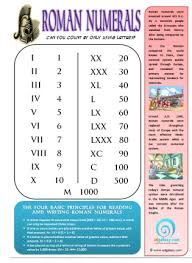 Free Roman Numeral Poster For Your Classroom Roman