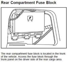 solved where is the fuse for the power outlets on 2005 fixya clifford224 73 jpg clifford224 74 jpg