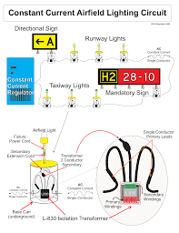 dj5 wiring diagram wiring library dj 5a wiring diagram dj get image about wiring diagram 1976 jeep dj5 jeep dj5