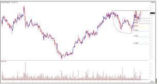Money Making Ideas Stocks To Buy Want To Make Hot Money