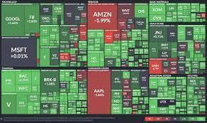 "Stocktwits on Twitter: ""Today, Amazon ..."