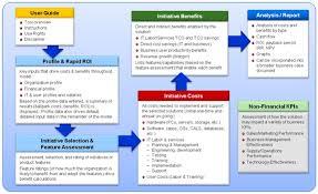 Free Case Template Business Case Template Powerpoint Business Case Development