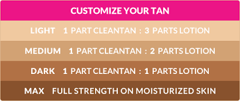 Fake Tan Colour Chart Customize Your Tan Cleantan
