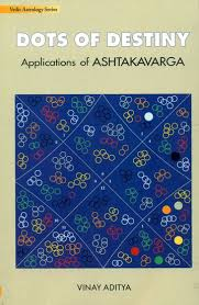 Dots Of Destiny Applications Of Ashtakavarga