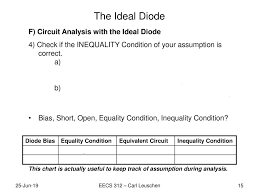 Diode Equivalent Chart The Ideal Diode Diodes The Most Fundamental Non Linear