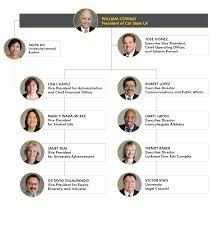 Csu Organizational Chart University Organizational Chart Cal State La