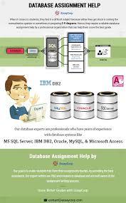 our tutors provides database assignment help in usa uk our tutors provides database assignment help in usa uk including database nor zation essaycorp provides 24 7 online assistance