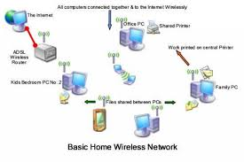 secure home network design superb secure home network design secure home network design secure home network design nifty delightful home network best images