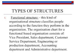 Functional Organizational Structure Chart Tirevi Fontanacountryinn Com