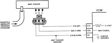 gm map sensor vacuum diagram gm get images about world maps gm map sensor vacuum diagram 1993 jeep wrangler 4wd 4 0l fi ohv 6cyl repair guides