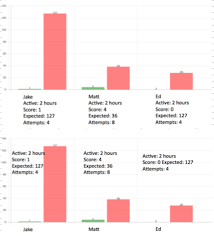 Chartjs New Lines N In X Axis Labels Or Displaying More